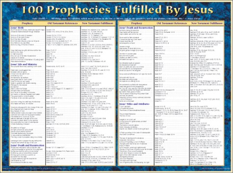 100 Prophecies Fulfilled By Jesus Wall Chart Unlaminated