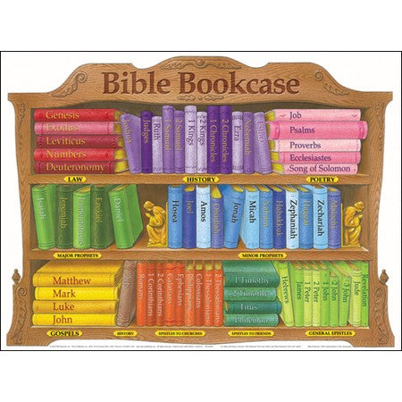 Bible Book Case-Laminated