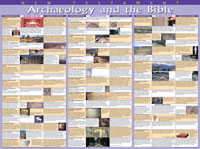 Archaeology & The  Bible: New Testament Wall Chart Laminated