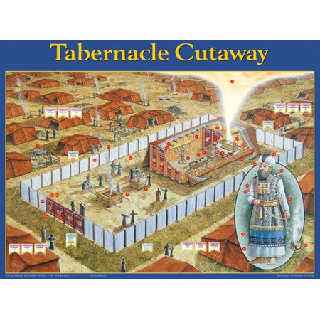Tabernacle Cutaway Wall Chart Laminated