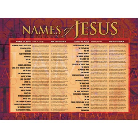 Names of Jesus Wall Chart Unlaminated