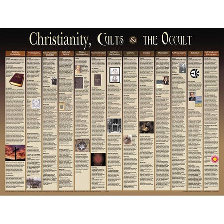 Christianity, Cults & the Occult Unlaminated Wall Chart