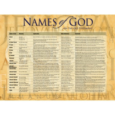 Names of God Wall Chart Unlaminated