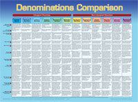 Denomination Comparison Wall Chart Laminated