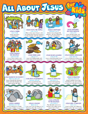 All About Jesus For Kids Wall Chart
