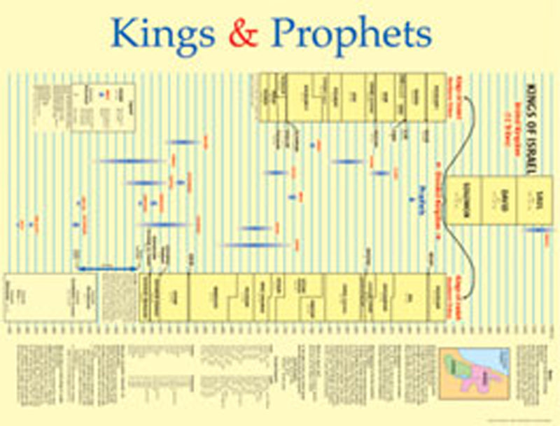 Kings & Prophets Wall Chart laminated