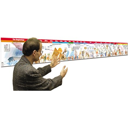 Giant 10 - Foot Bible Time Line for Classroom