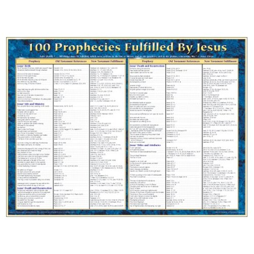 100 Prophecies Fulfilled-Laminated