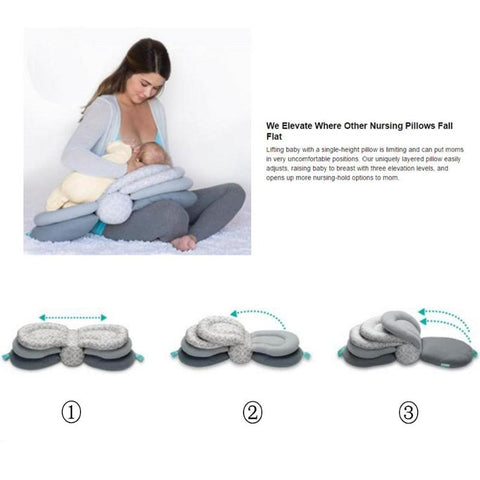 Socklr Breast Feeding Pillow - AddPop