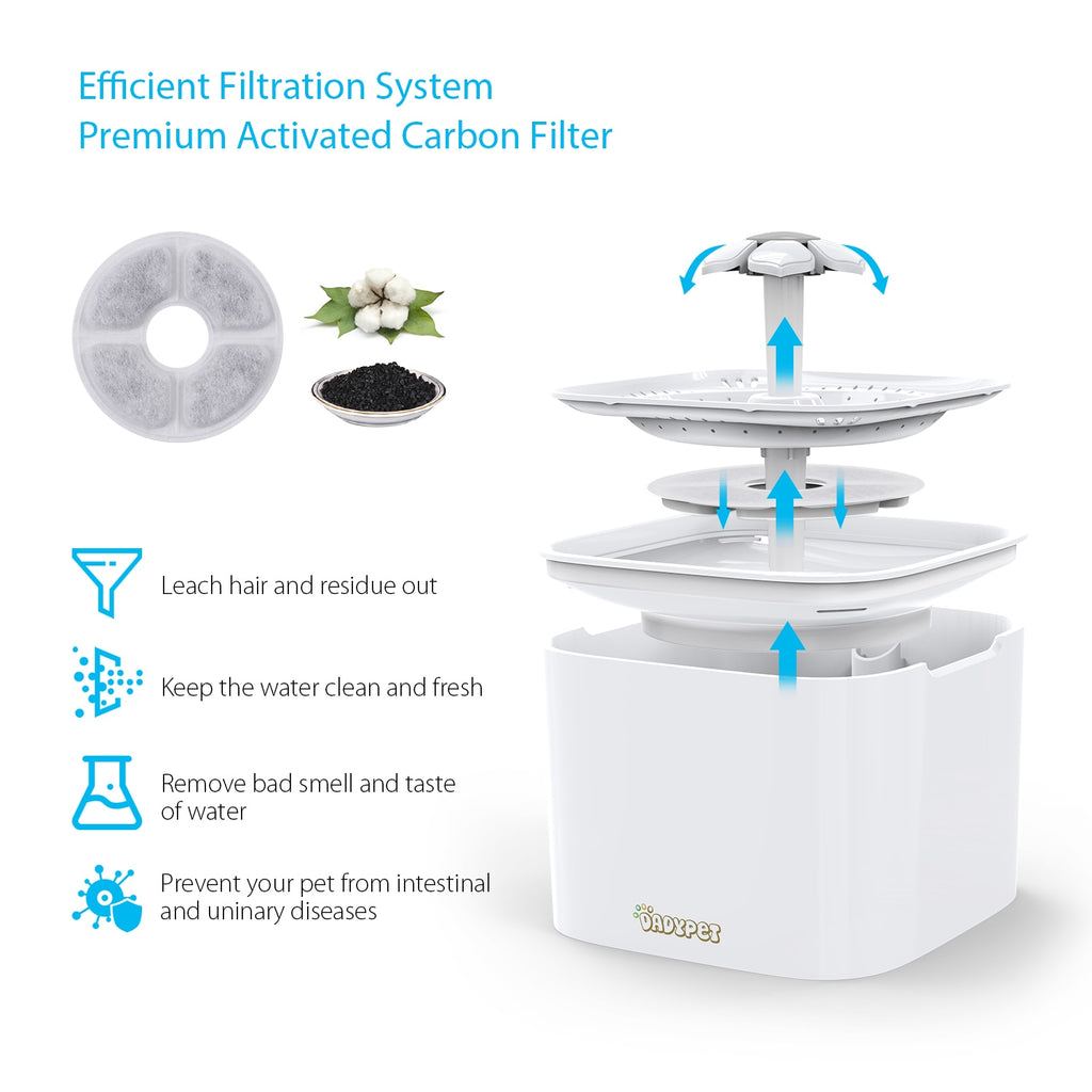 Automatic Pet Water System - AddPop