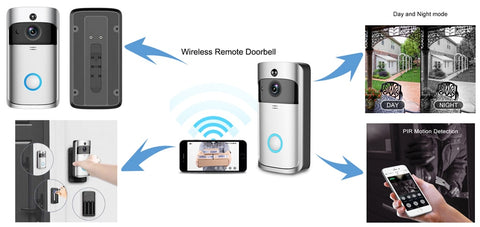 Image of UHOME Wireless Video DoorCam