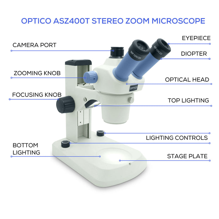 ASZ-400 Stereo Zoom Microscope - Non Powered Stand Bundle