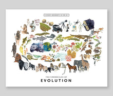 Load image into Gallery viewer, Sydney Brenner's 10-on-10: The Chronicles of Evolution
