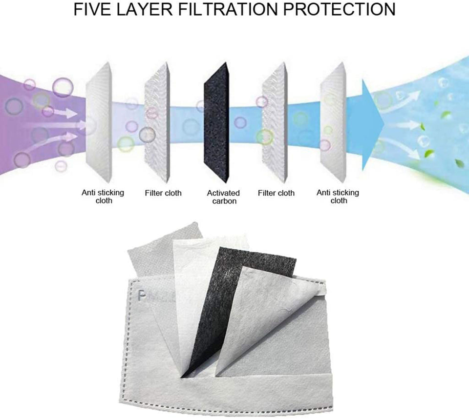 Adult Face Mask with Filter Pocket + 2 Filters / Mouth Mask Washable/ Dust Mask/ Face Mask Adult/ Reusable Mask/ Travel Mask