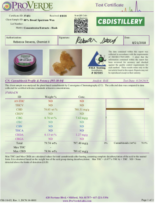Broad Spectrum CBD & CBG Wax - 780mg