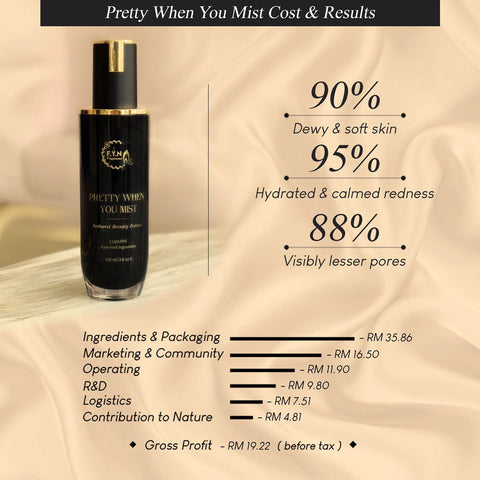 FYN Professional Pretty When You Mist. A malaysian natural and organic skincare for acne and many other skin concerns.