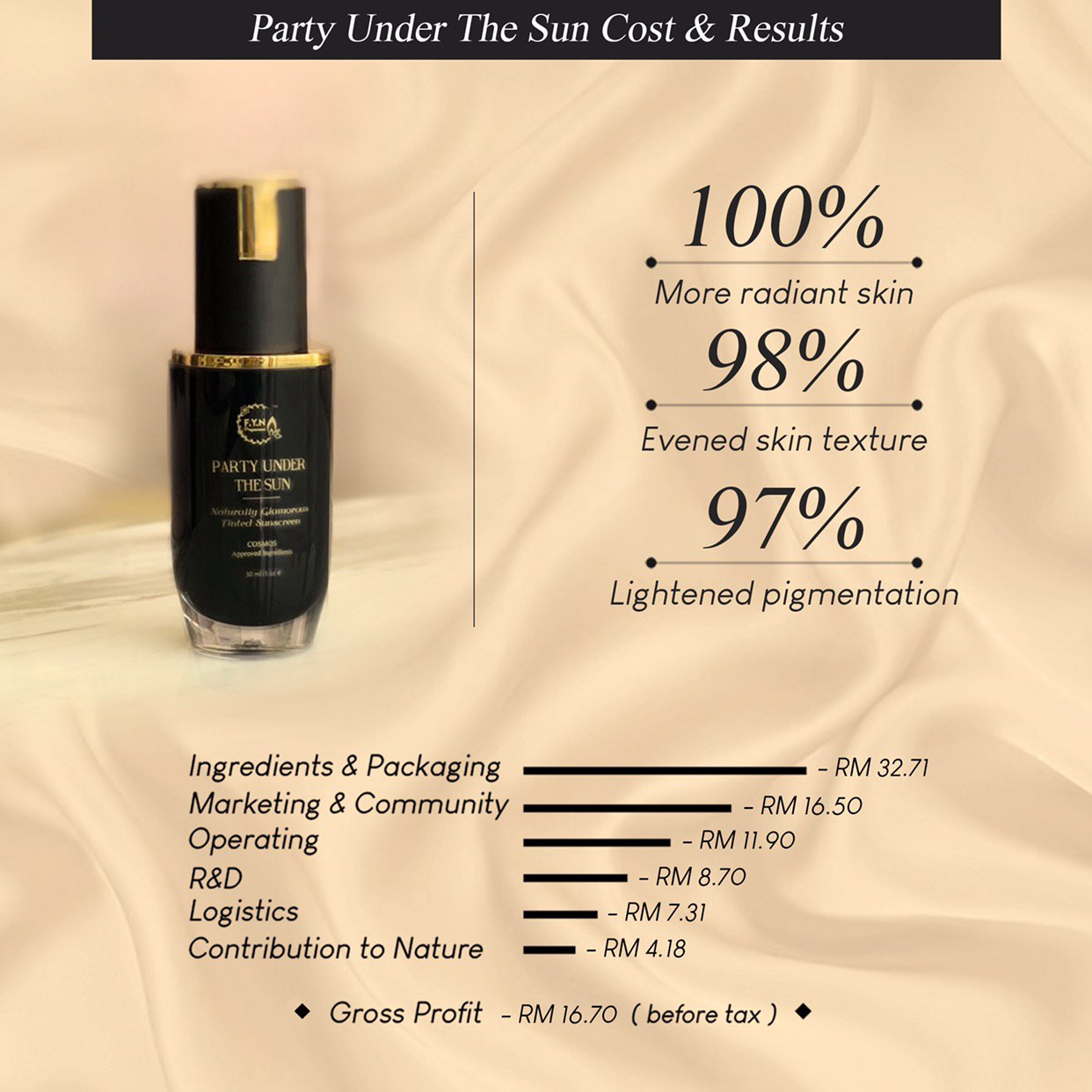 FYN Professional Party Under The Sun. A Malaysian natural and organic skincare for acne and many other skin concerns.