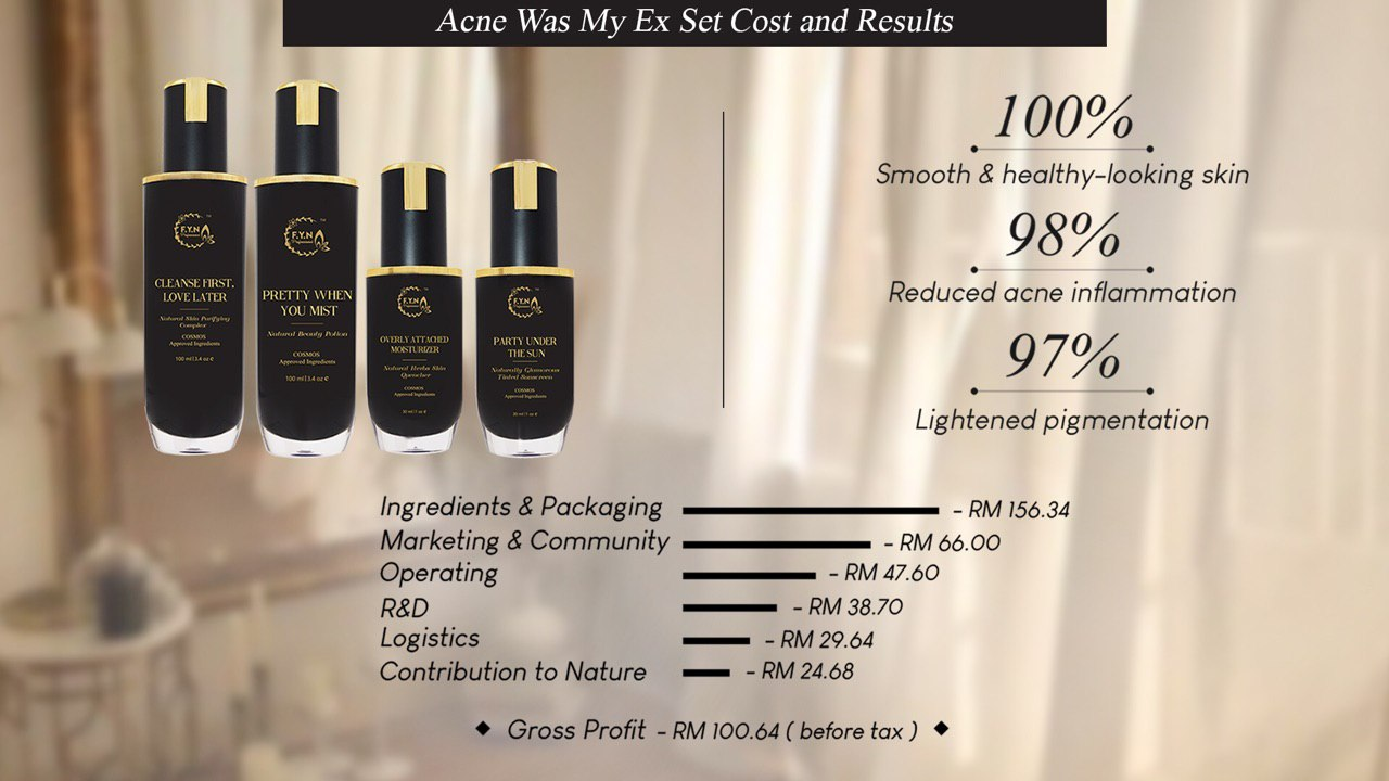 FYN Professional Acne Was My Ex. A malaysian natural and organic skincare for acne and many other skin concerns.