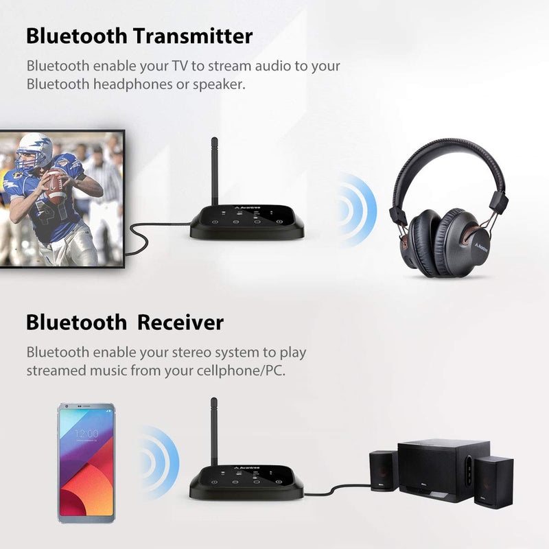 HD Long Range Bluetooth Transmitter Receiver for TV Audio Optical AUX RCA - InfinityAccessories017