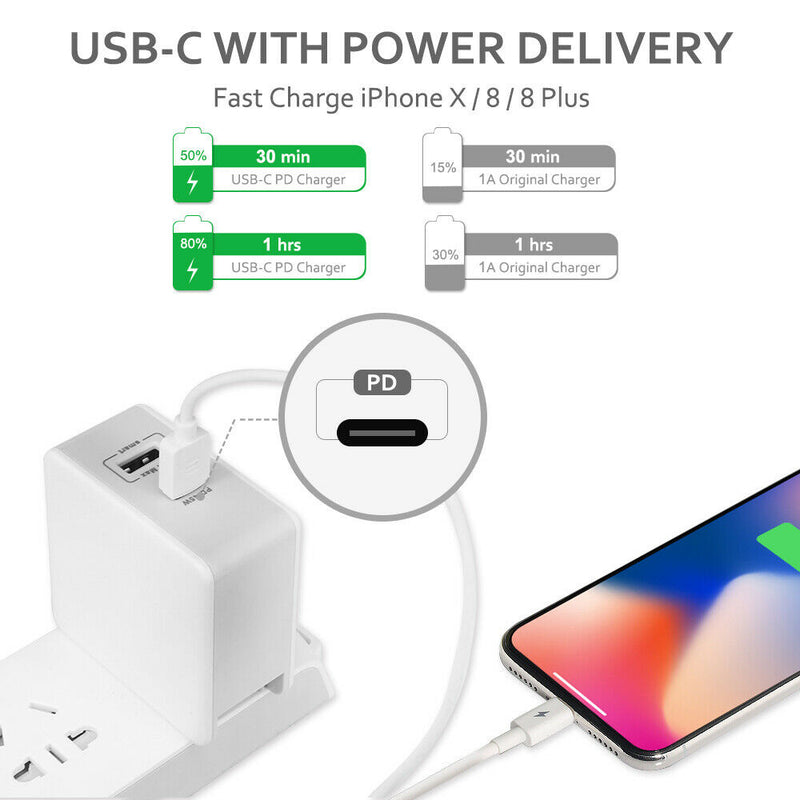 USB C Wall Charger 30W 2 Port Compact Type C Charger Power Delivery and USB QC 3.0 fast charging ports with Foldable Plug - InfinityAccessories017