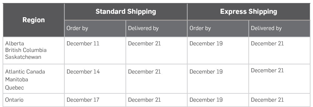 2018 Holiday Shipping Deadline Chart
