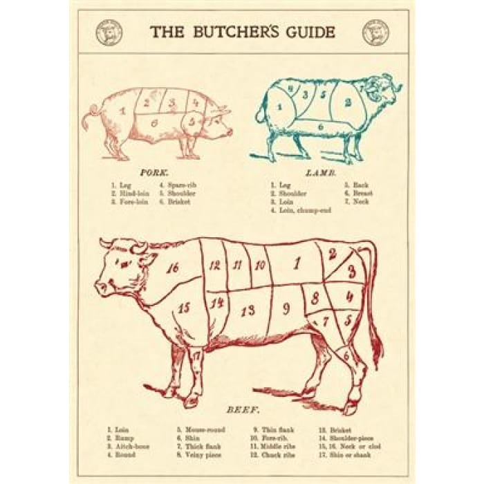 Wraps & Posters | The Butchers Guide | cavallini | $6.00