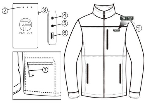 Ptahdus Heated Jacket Main Functions