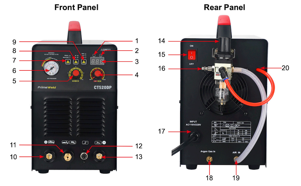 CT-520D 50A Plasma Cutter / Stick Welder Combo front and back panel views