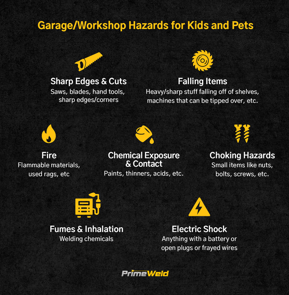 Common sources of injuries to children in garages and shops
