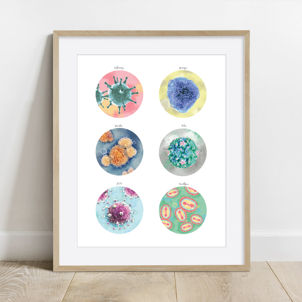 Epidemic Virus Collection Print