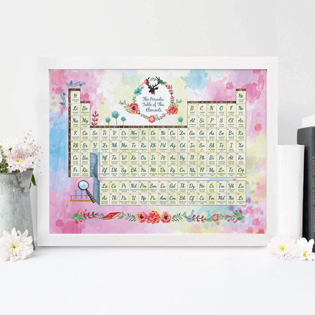 Watercolor Periodic Table