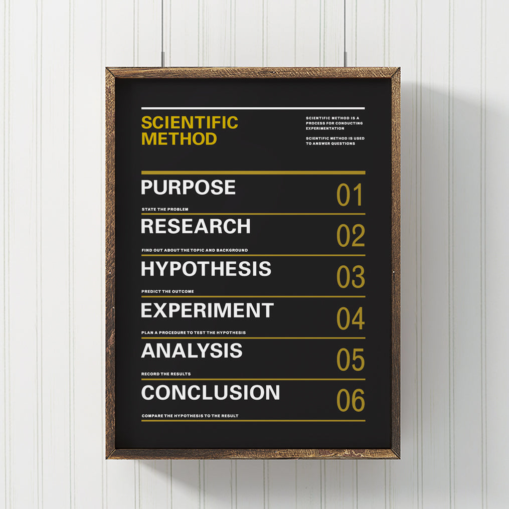 Scientific Method Print (Black)
