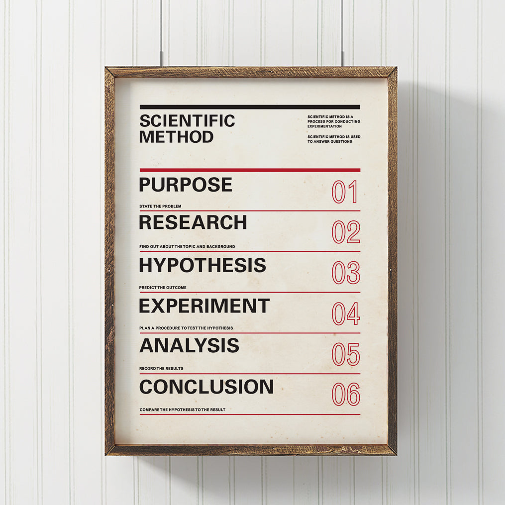 Scientific Method Print (Vintage Ivory)