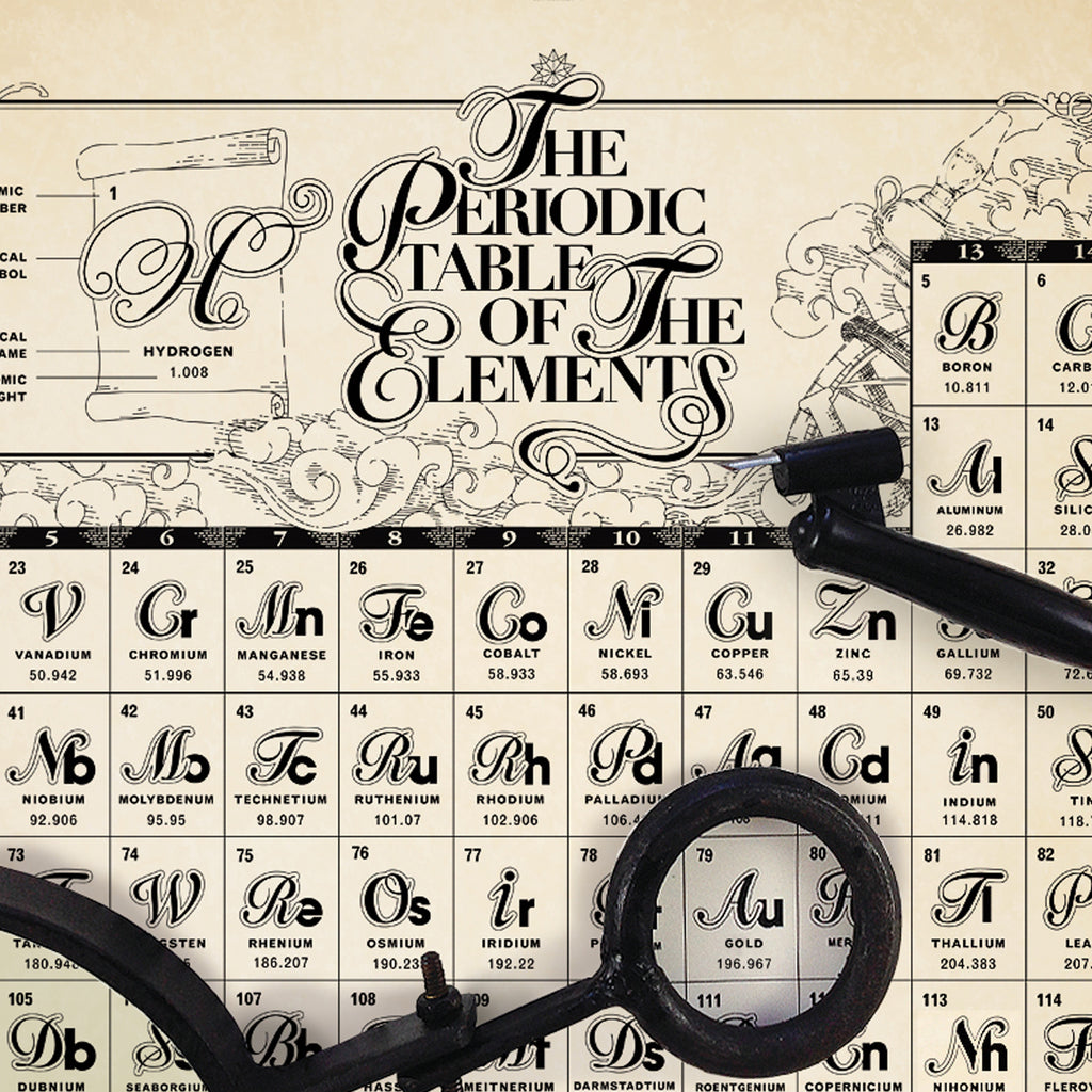 Ancient Style Whimsical Periodic Table