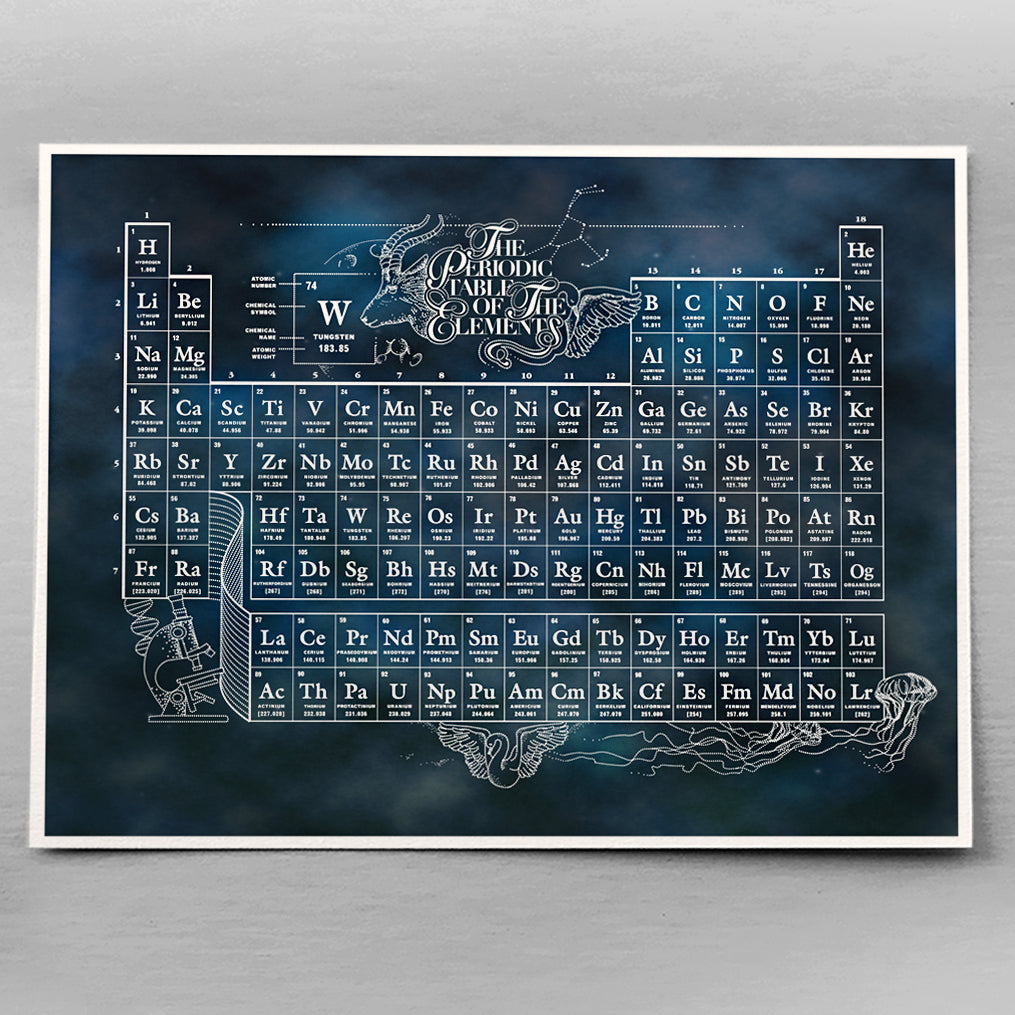 Wanderlusting Periodic Table