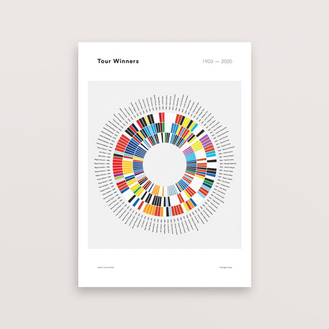 Tour de France Winners Wheel Print