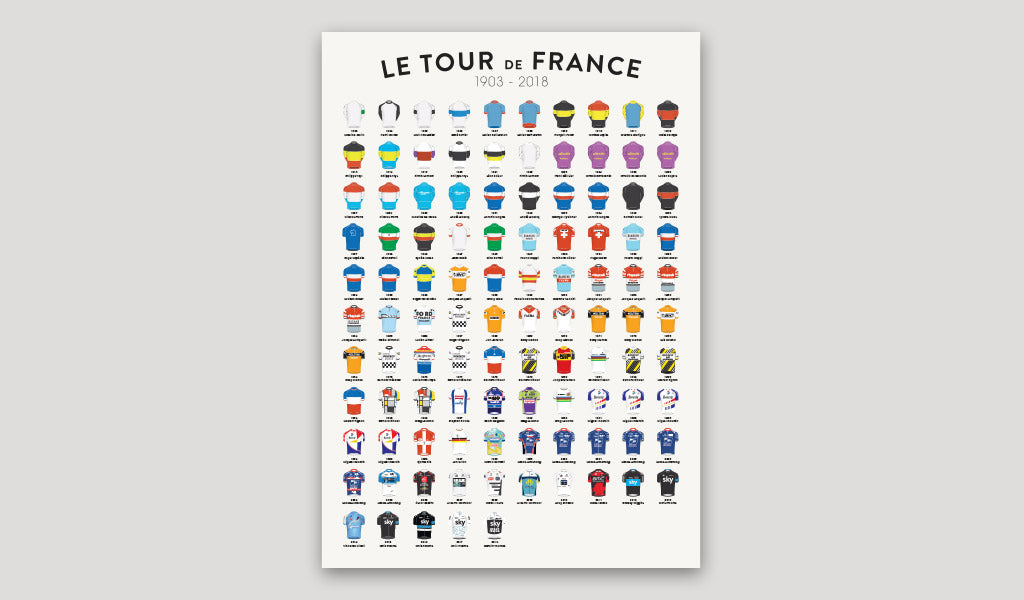 Tour de France Poster by English Cyclist