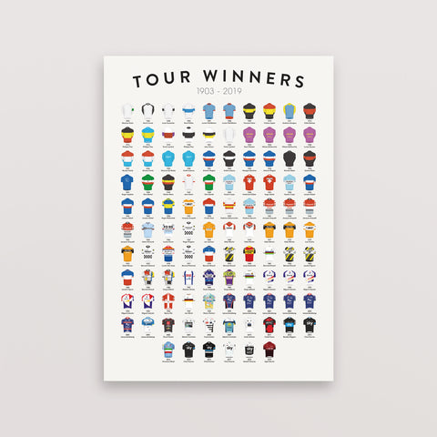 Cycling Gift for Dad - Tour Poster