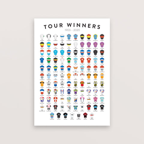 Tour de France Winners Poster