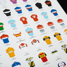Load image into Gallery viewer, 100 Years of Tour de France Poster – Gifts for Cyclists by the English Cyclist