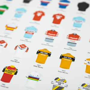Tour de France Winners Poster – Gifts for Cyclists by the English Cyclist