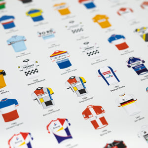 Tour de France Winners Jersey Poster – Cyclists Gift - English Cyclist