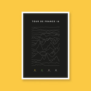 Tour de France 2018 Profiles Poster - English Cyclist