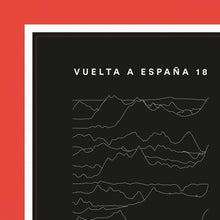 Load image into Gallery viewer, Vuelta a España Cycling Poster - English Cyclist