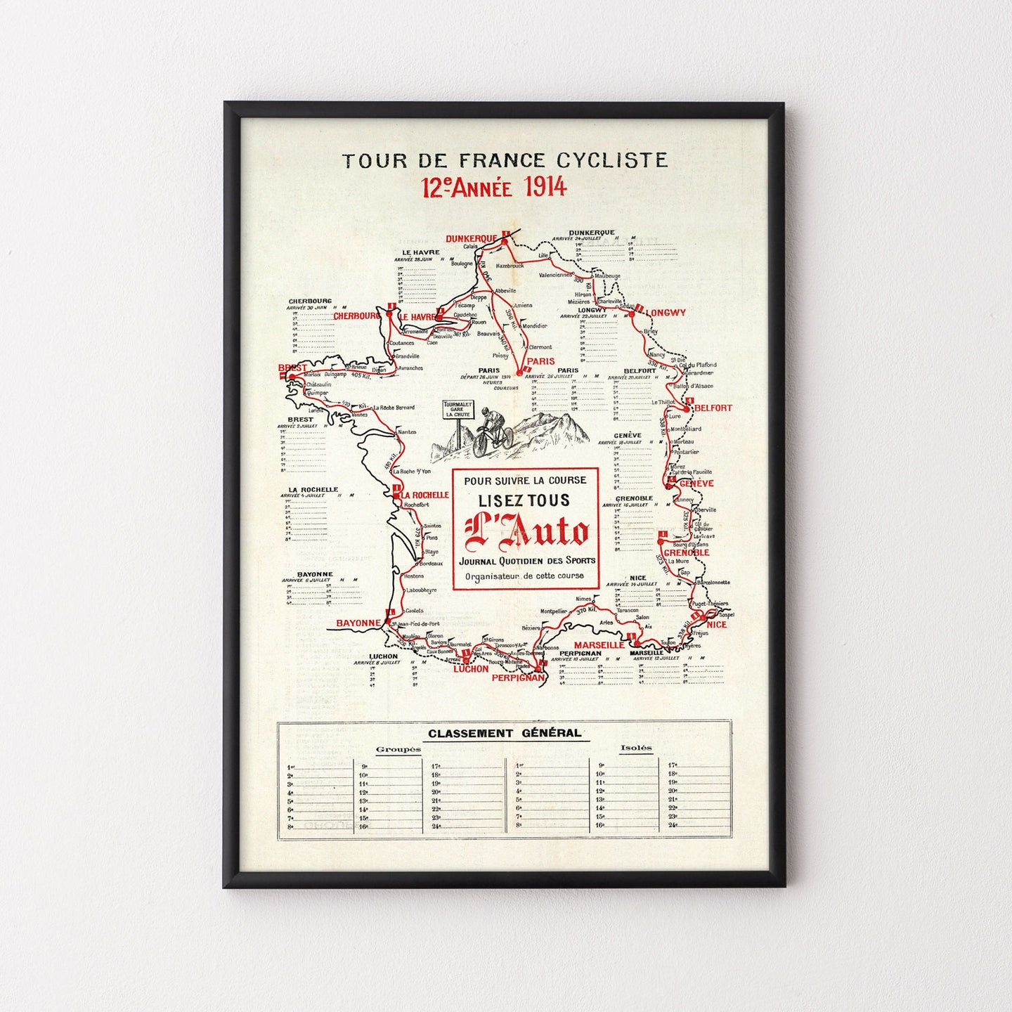 1914 Tour de France Map Poster – Gifts for Cyclists by the English Cyclist