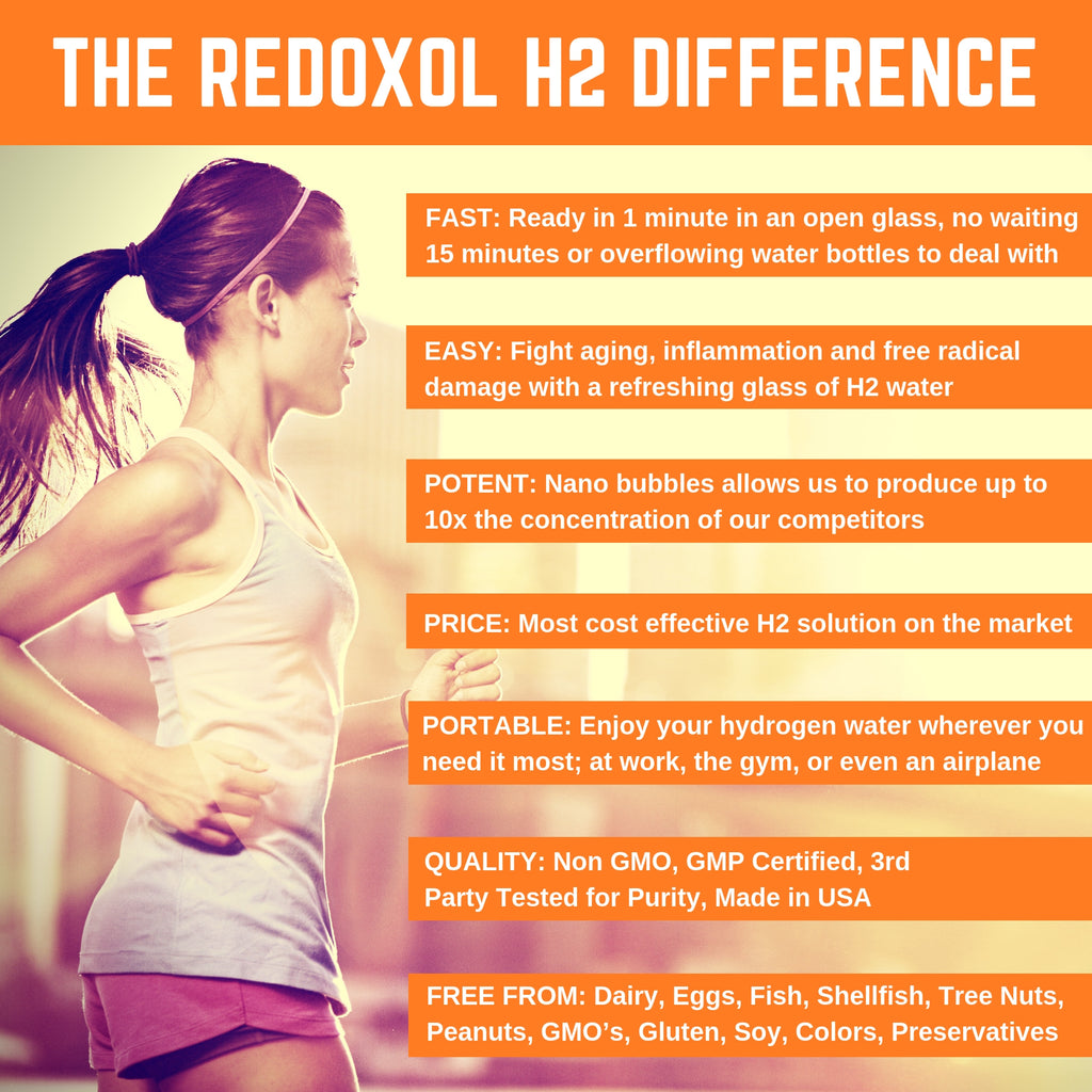 REDOXOL H2 MOLECULAR HYDROGEN SUPPLEMENT