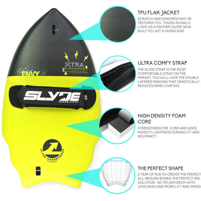 Wedge Envy Handboard For Bodysurfing With Camera Insert and Hand Strap