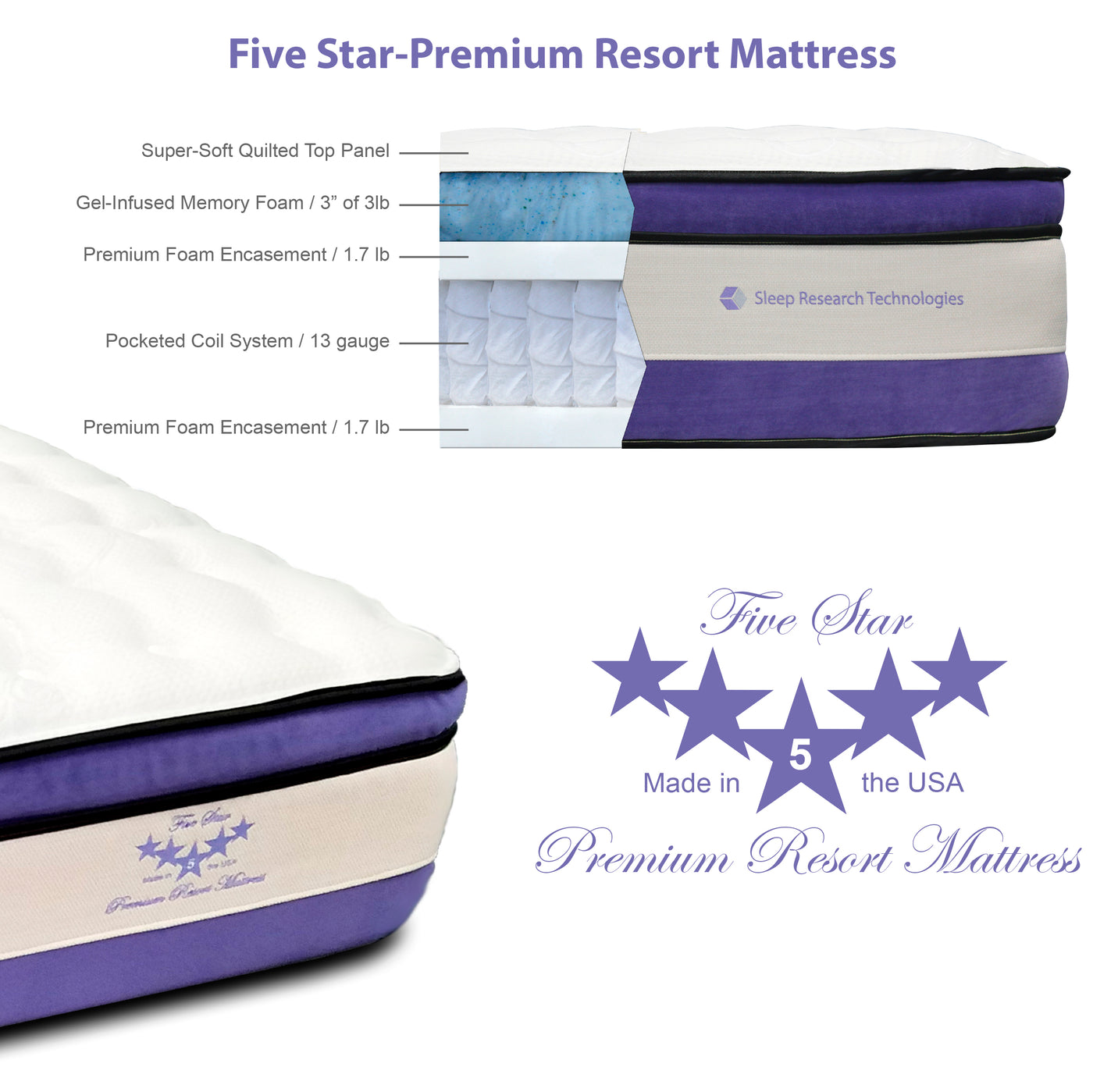 premium resort mattress myauria