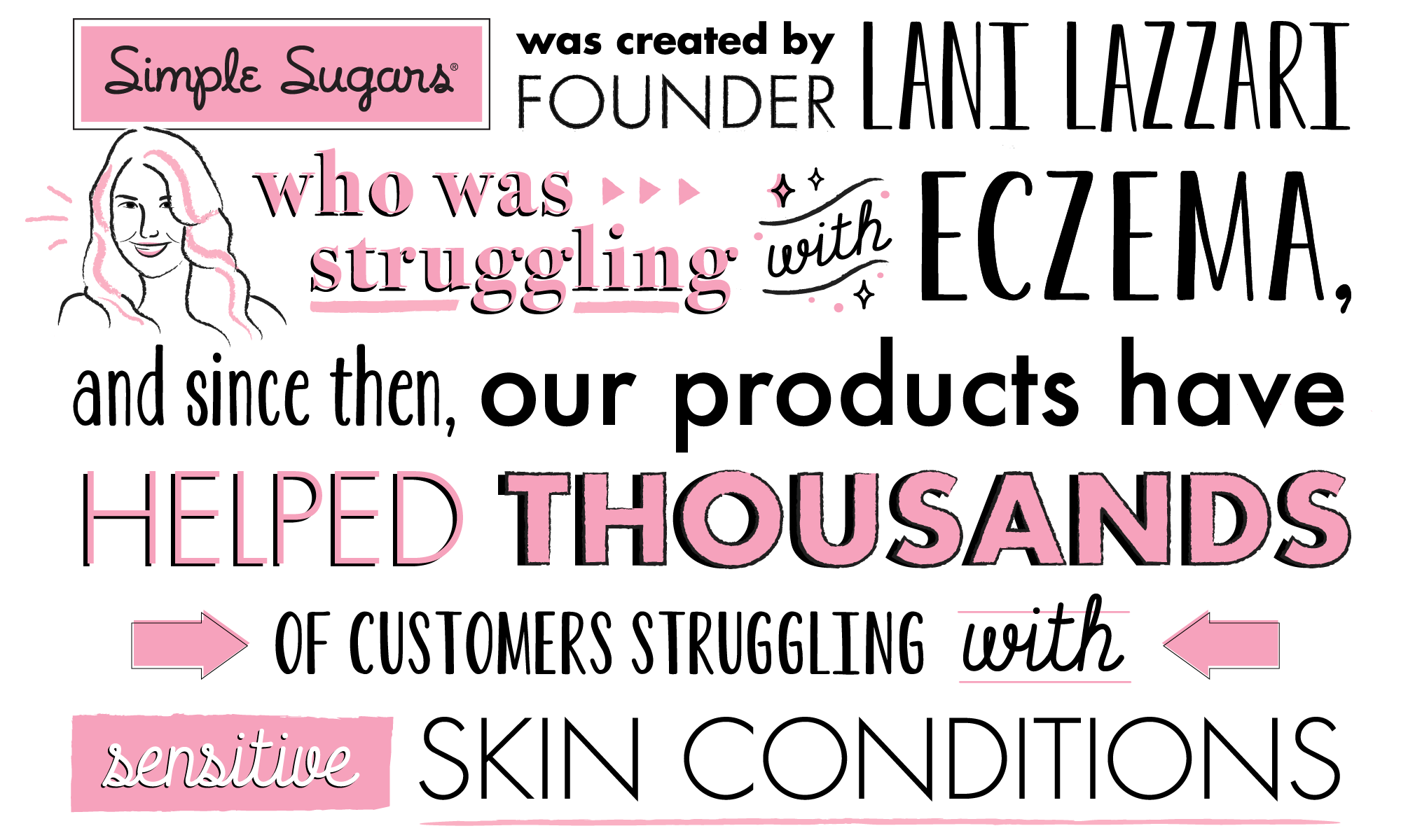 Simple Sugars was created by founder Lani Lazzari, who was struggling with eczema, and since then our products have helped thousands of customers struggling with sensitive skin conditions.