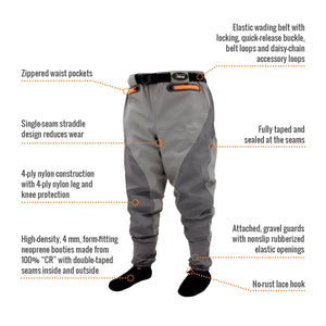 FroggToggs Pilot II Stockingfoot Guide Pant Waders
